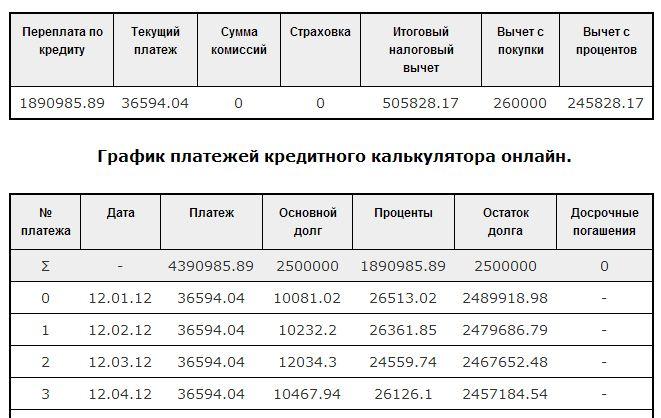 наклону Калькулятор расчета износа по единой методике цб рф онлайн обычные